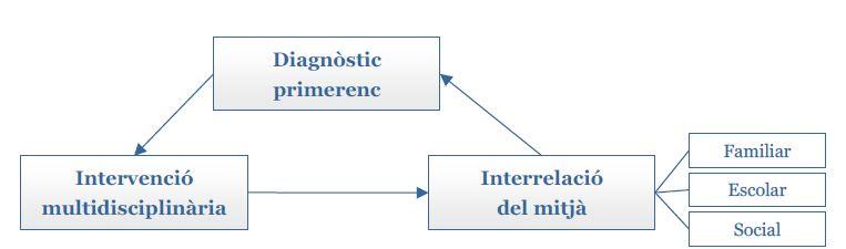 at_psicopedagogica
