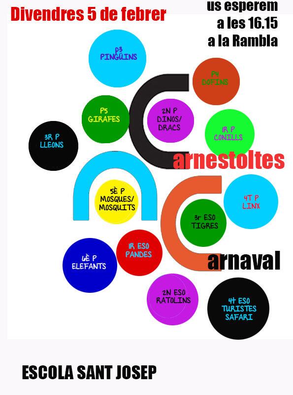 cartell CARNESTOLTES